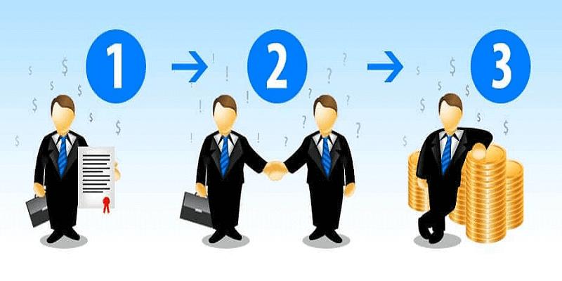 Заработок в Фейсбуке на партнерских программах
