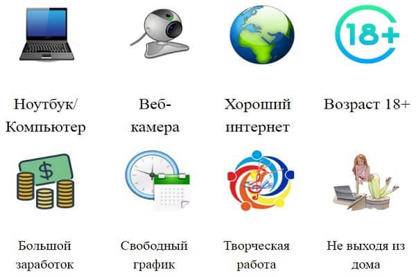 Профессия вебкам