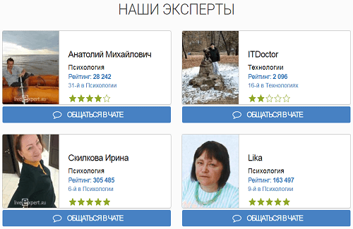 Liveexpert эксперты