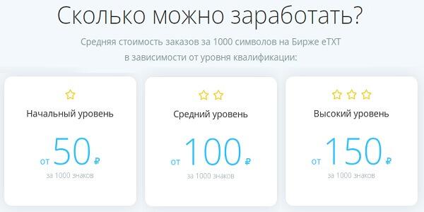 Сколько можно заработать на переводе текста Etxt